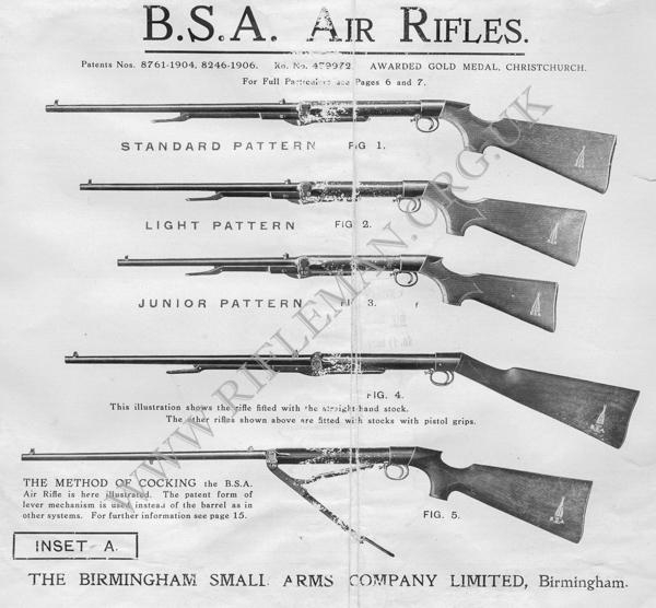 The Air Rifle as a Military Training Weapon