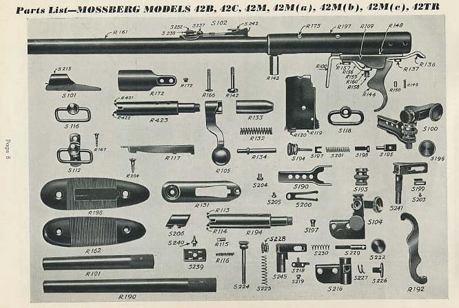 Mossberg 42M-B US Training Rifle