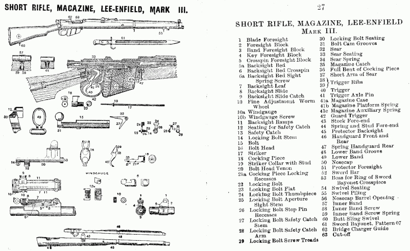 an alternative parts diagram and notated list from the 1915 hythe musketry  course manual with, below that, the stripping and re-assembly instructions  from