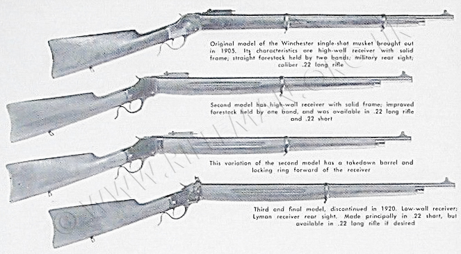 winchester winder musket and semi auto rifles