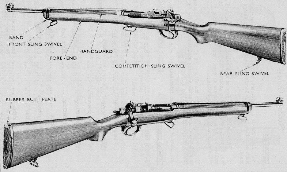 Enfield Rifle No.8 Manual