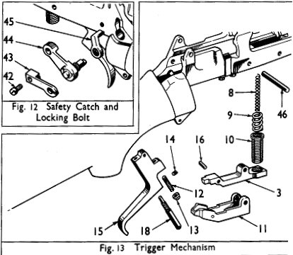 Enfield Rifle No 8 Manual